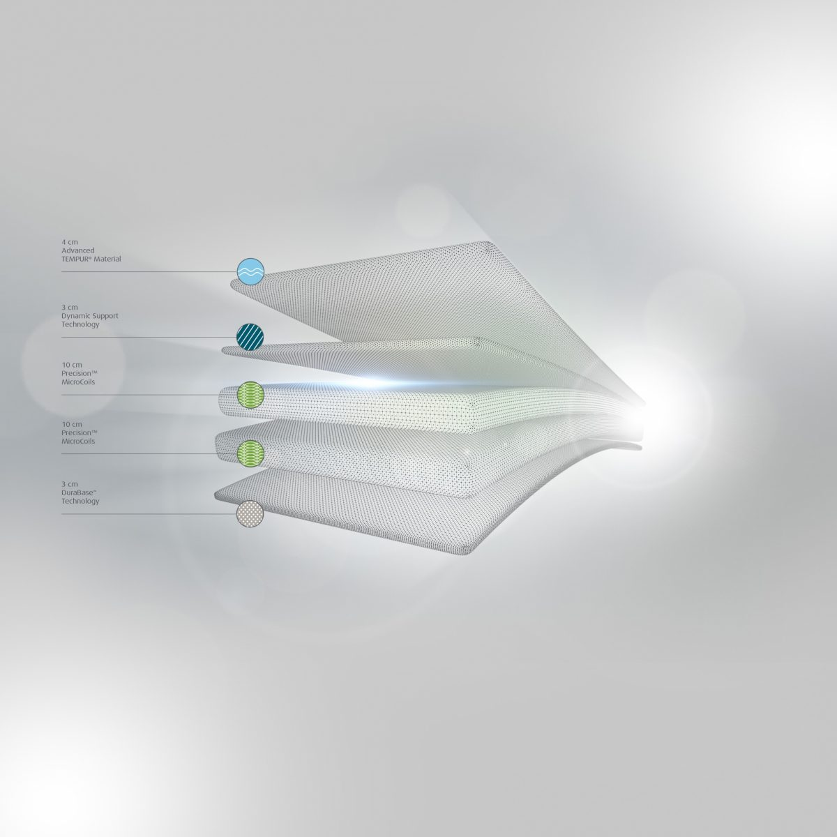 Hybrid Luxe Exploding Mattress White