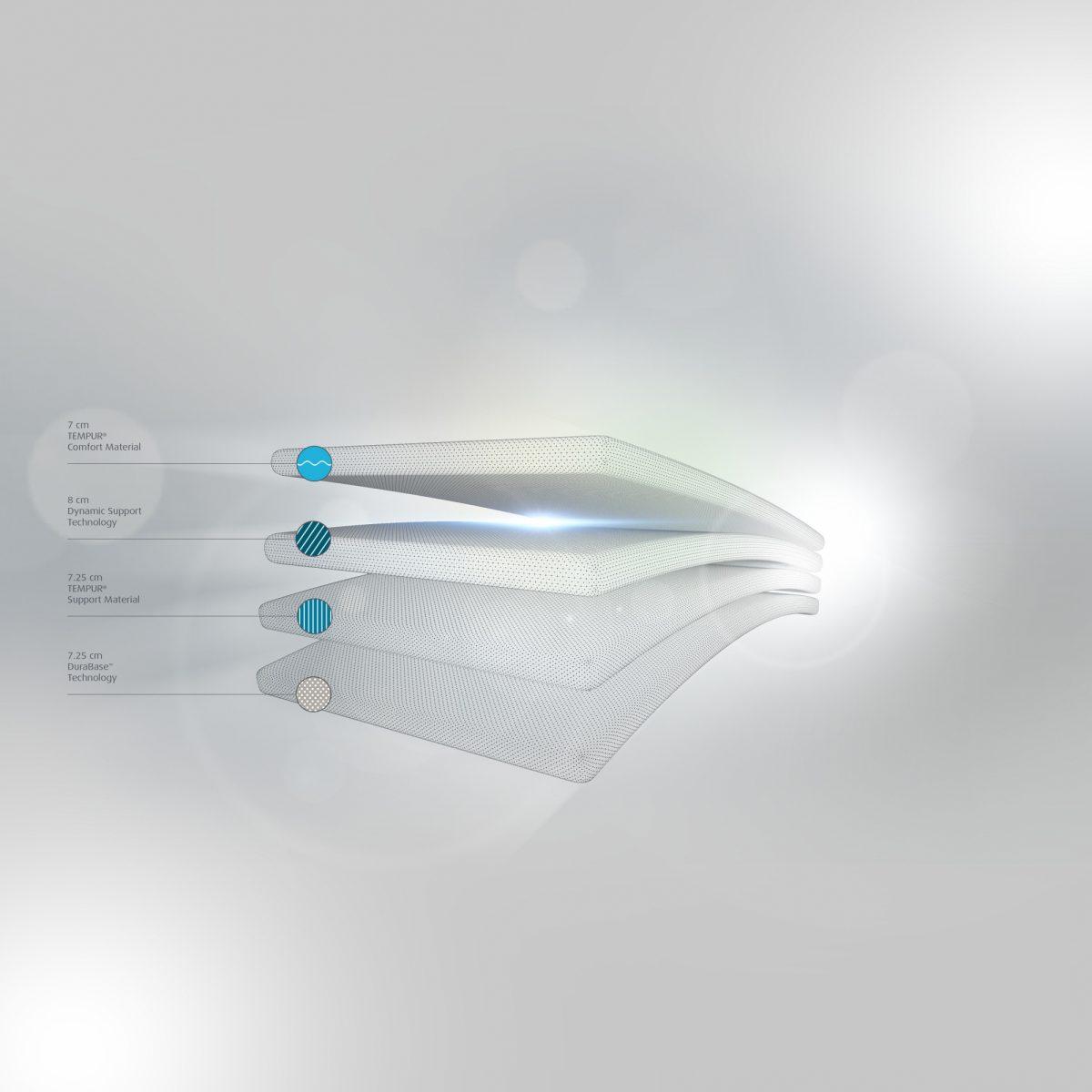 Sensation Luxe Exploding Mattress White